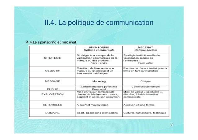II.4. La politique de communication4.4.Le sponsoring et mécénat                                                39