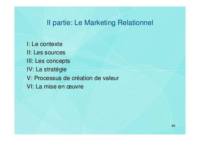 II partie: Le Marketing RelationnelI: Le contexteII: Les sourcesIII: Les conceptsIV: La stratégieV: Processus de création ...