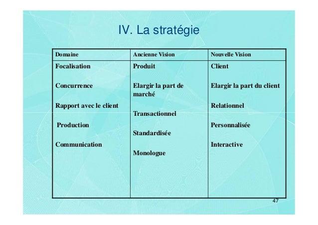 IV. La stratégieDomaine                  Ancienne Vision      Nouvelle VisionFocalisation             Produit             ...