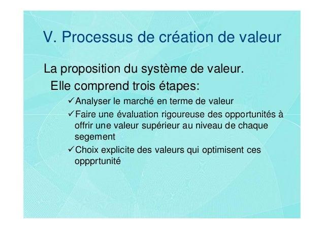 V. Processus de création de valeurLa proposition du système de valeur. Elle comprend trois étapes:     Analyser le marché ...