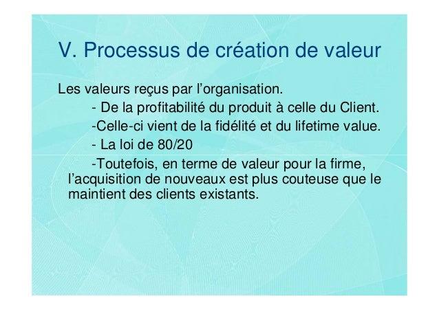 V. Processus de création de valeurLes valeurs reçus par l'organisation.     - De la profitabilité du produit à celle du Cl...