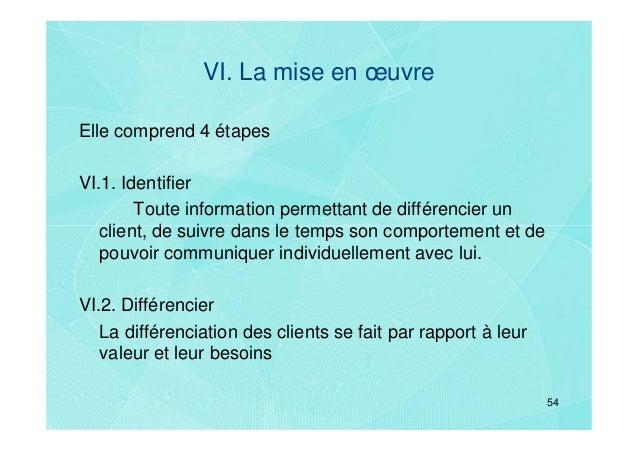 VI. La mise en œuvreElle comprend 4 étapesVI.1. Identifier        Toute information permettant de différencier un   client...