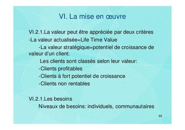 VI. La mise en œuvreVI.2.1.La valeur peut être appréciée par deux critères-La valeur actualisée=Life Time Value    -La val...