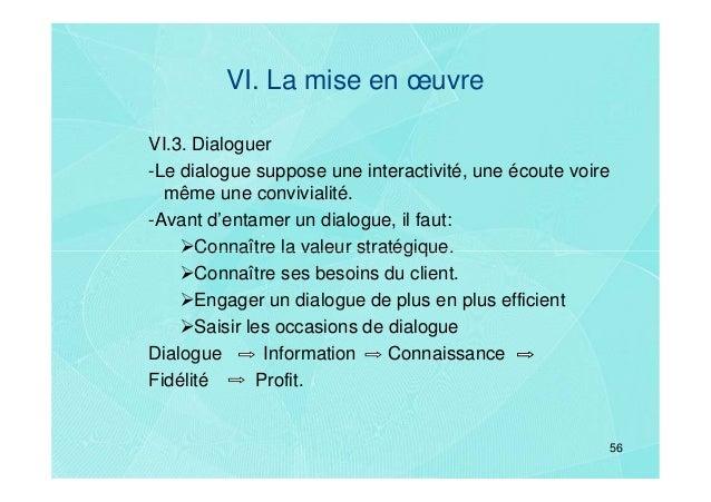 VI. La mise en œuvreVI.3. Dialoguer-Le dialogue suppose une interactivité, une écoute voire  même une convivialité.-Avant ...
