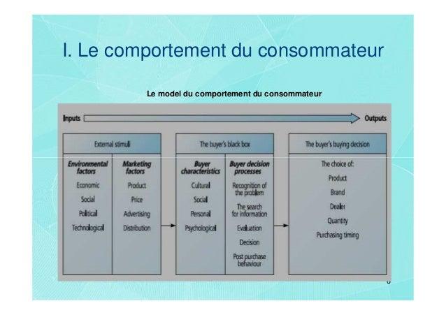 I. Le comportement du consommateur        Le model du comportement du consommateur                                        ...