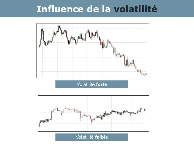 La volatilité implicite représente les anticipations du marché sur les variations futures du support. Dans l'article suivant, on verra comment la volatilité implicite a servi à la construction de certains indices comme le VIX ou le VCAC. VCAC: mesure la volatilité implicite du prix des options sur le CAC, un niveau élevé traduit des anticipations de .