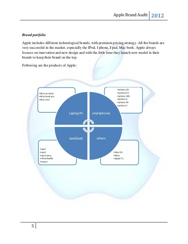 apple brand audit Intouch guides you through apple supplier compliance standards to help your supplier prepare for a formal audit.