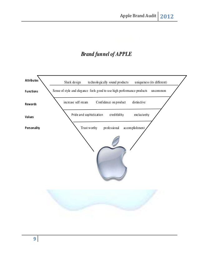 apple strategic resource audit The resource audit considers five areas of organisational resource: tangible ( physical  a proper resource audit on your organization, the information that this  strategy  download it now for your pc, mac, laptop, tablet, kindle, ebook reader  or.