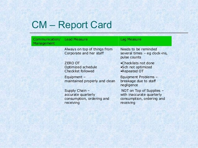 CM – Report Card Communication/ Management  Lead Measure  Lag Measure  Always on top of things from Corporate and her staf...