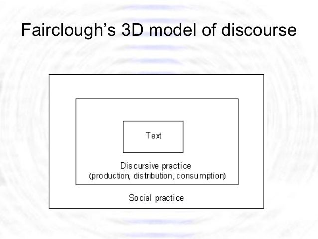 How to Do a Discourse Analysis