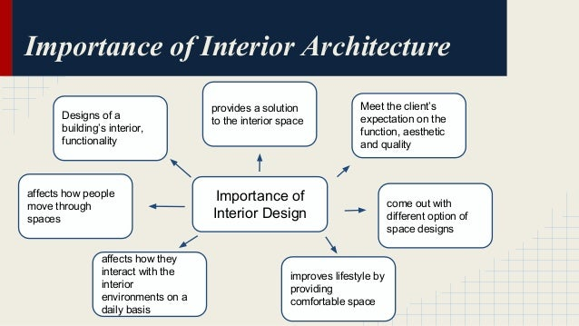 Interior Architecture Drawing