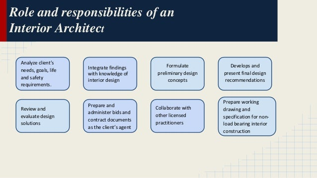 Roles & Responsibilities in Lifelong Learning