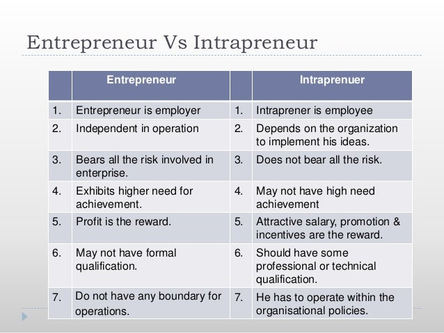 CLASSIFICATION OF ENTREPRENUERS  INNOVATIVE ENTREPRENEUR: he is the one who introduces a new product or a new method of p...
