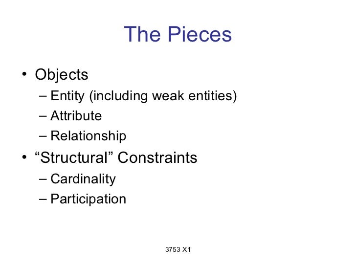 """The Pieces• Objects  – Entity (including weak entities)  – Attribute  – Relationship• """"Structural"""" Constraints  – Cardinal..."""