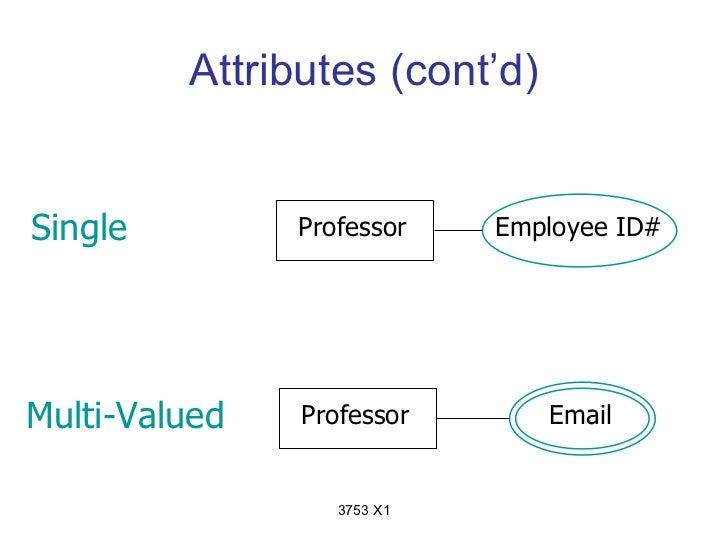 Attributes (cont'd)Single         Professor    Employee ID#Multi-Valued   Professor       Email                  3753 X1