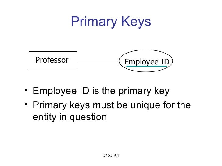Primary Keys  Professor                 Employee ID• Employee ID is the primary key• Primary keys must be unique for the  ...