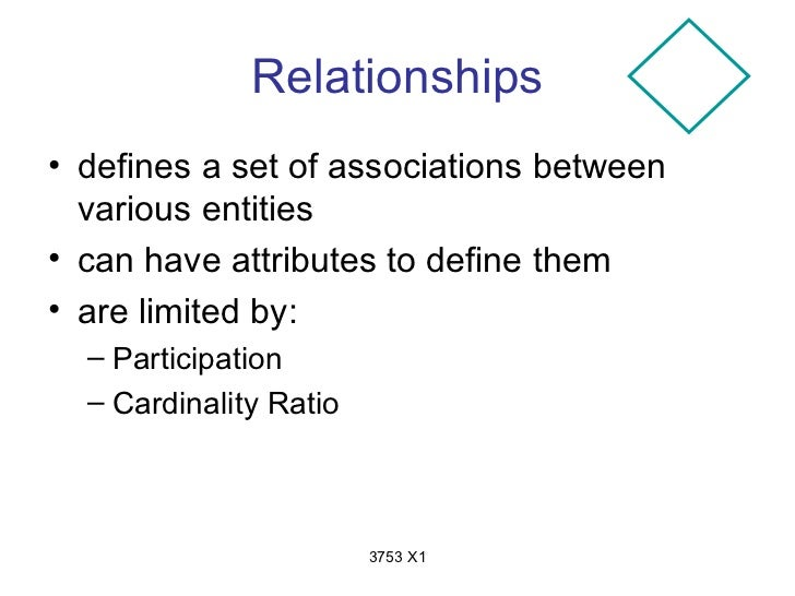 Relationships• defines a set of associations between  various entities• can have attributes to define them• are limited by...