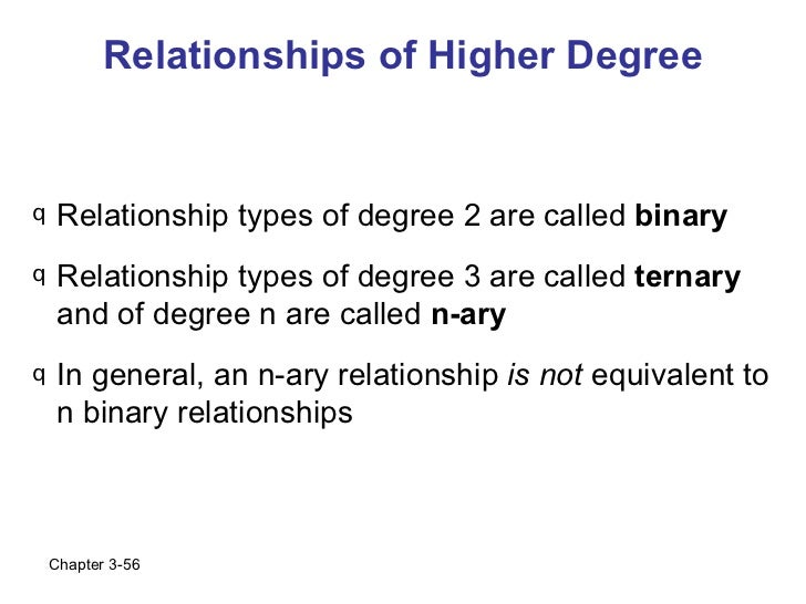 Relationships of Higher Degreeq   Relationship types of degree 2 are called binaryq   Relationship types of degree 3 are c...