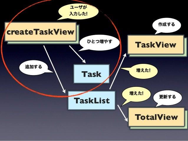 その他のBackbone.js の機能