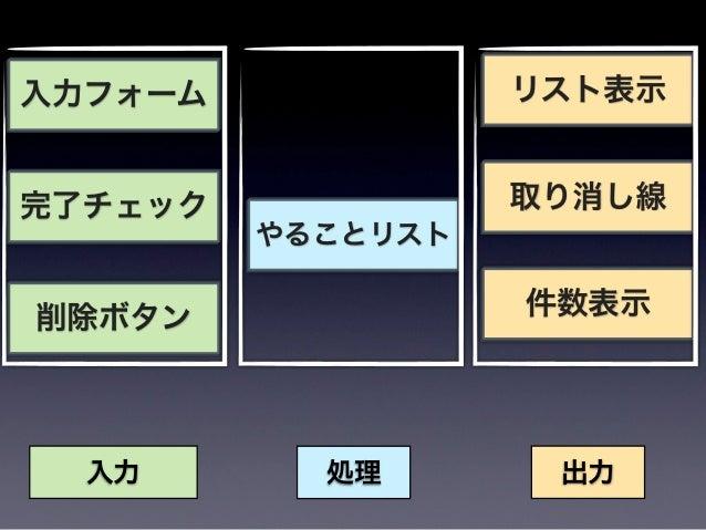 入力・出力・処理を分ける                          イベントController             Viewイベントを受け付ける           表示の仕方             Model         ...