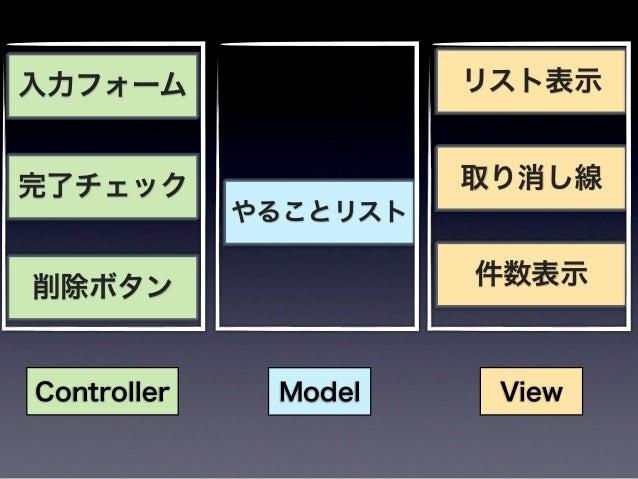 ここまでの内容  http://blog.shinetech.com/2011/07/25/cascading-select-boxes-with-backbone-js/* MVC の背景✓ 画面の変更がしづらいことってありませんか?* MV...