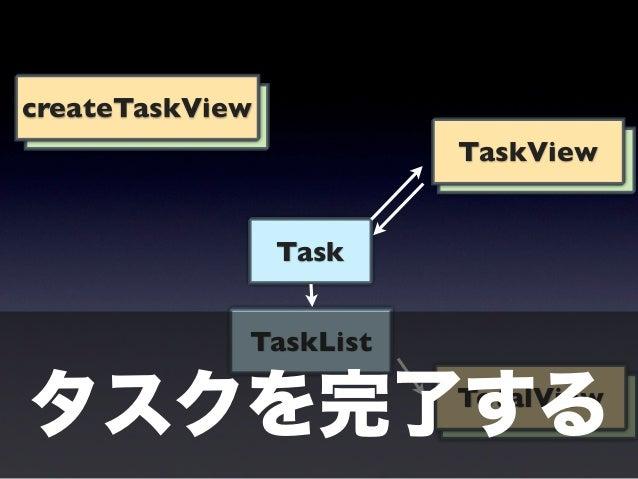 createTaskView                        TaskView                 Task             TaskList                        TotalView