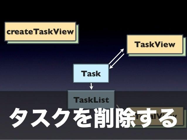 削除するcreateTaskView                      削除された!                                 TaskView           削除する                   T...