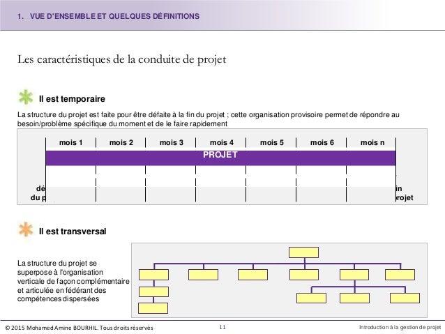 Les caractéristiques de la conduite de projet 11 Introduction à la gestion de projet début du projet fin du projet Il est ...