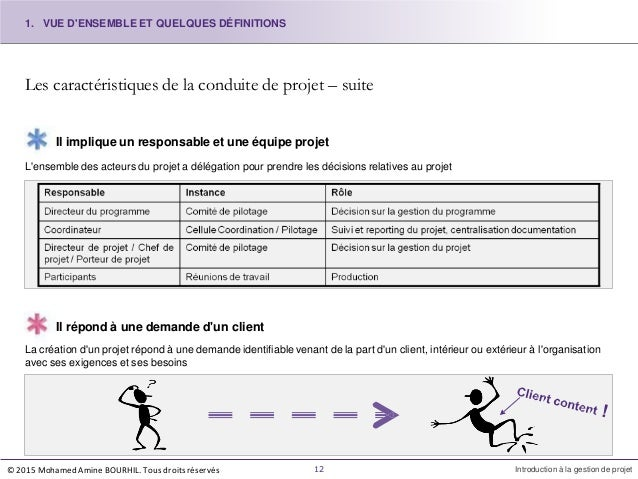 Les caractéristiques de la conduite de projet – suite Il implique un responsable et une équipe projet L'ensemble des acteu...