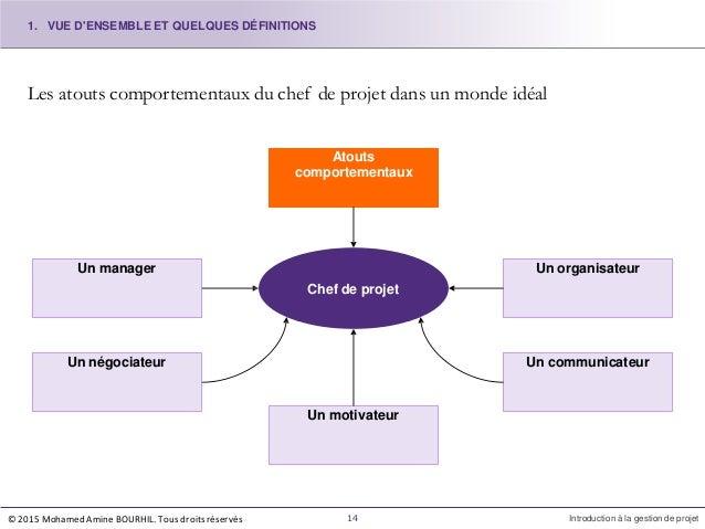 Les atouts comportementaux du chef de projet dans un monde idéal Chef de projet Un motivateur Un organisateur Un négociate...