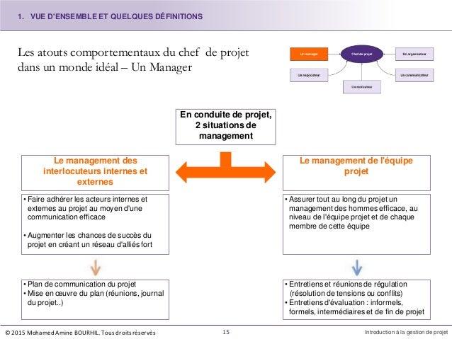 Les atouts comportementaux du chef de projet dans un monde idéal – Un Manager Le management des interlocuteurs internes et...
