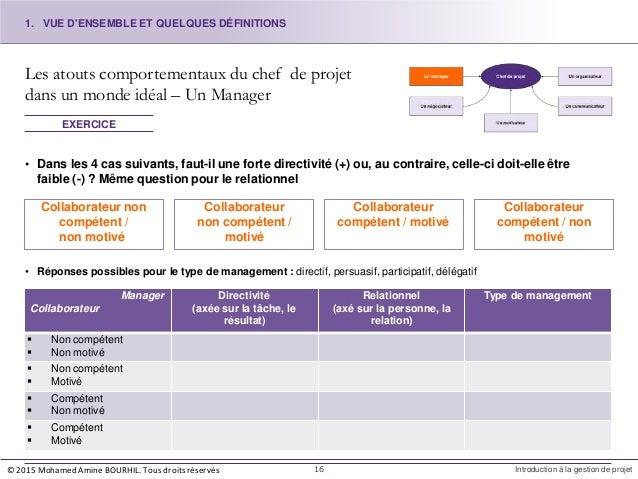Les atouts comportementaux du chef de projet dans un monde idéal – Un Manager Collaborateur non compétent / motivé EXERCIC...