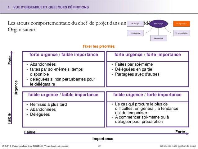 Les atouts comportementaux du chef de projet dans un monde idéal – Un Organisateur FaibleForte Urgence ForteFaible Importa...