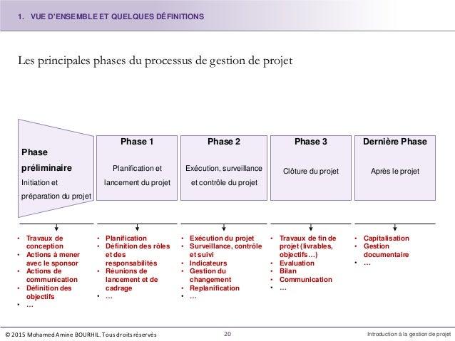 Les principales phases du processus de gestion de projet Phase 1 Planification et lancement du projet Phase 2 Exécution, s...