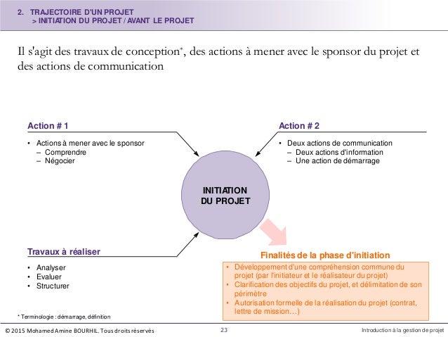 * Terminologie : démarrage, définition INITIATION DU PROJET Travaux à réaliser • Analyser • Evaluer • Structurer Action # ...
