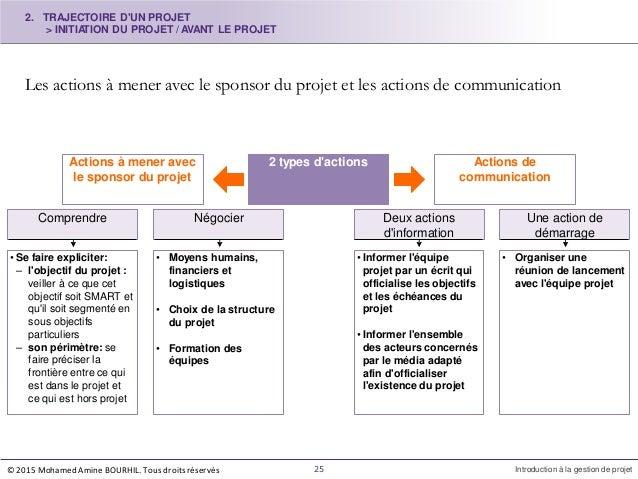 Les actions à mener avec le sponsor du projet et les actions de communication Comprendre 2 types d'actionsActions à mener ...