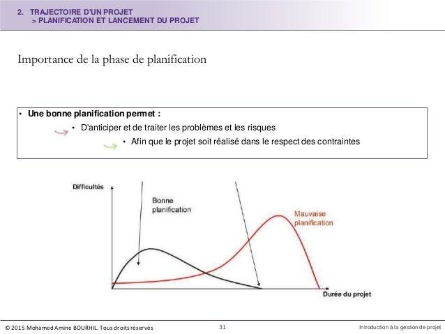 Importance de la phase de planification • Une bonne planification permet : • D'anticiper et de traiter les problèmes et le...