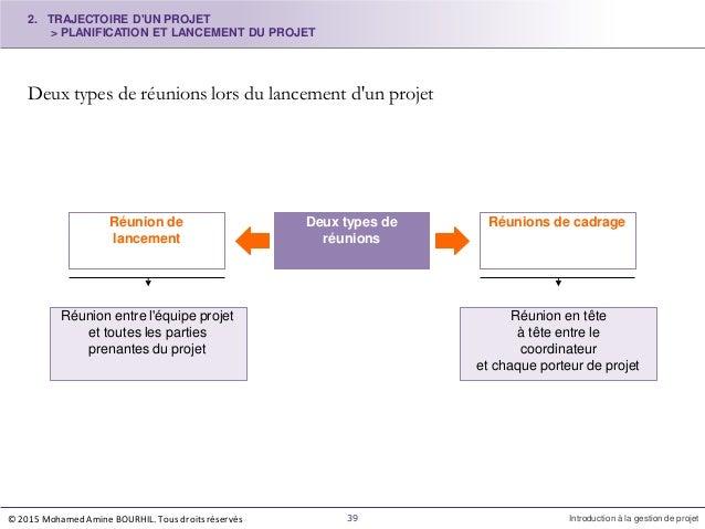 Deux types de réunions lors du lancement d'un projet Réunion entre l'équipe projet et toutes les parties prenantes du proj...