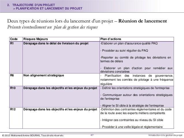 47 Introduction à la gestion de projet 2. TRAJECTOIRE D'UN PROJET > PLANIFICATION ET LANCEMENT DU PROJET Deux types de réu...