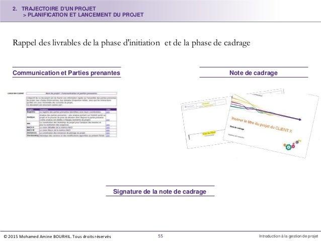 Rappel des livrables de la phase d'initiation et de la phase de cadrage 2. TRAJECTOIRE D'UN PROJET > PLANIFICATION ET LANC...