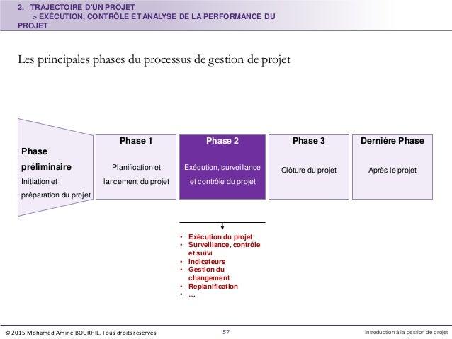 2. TRAJECTOIRE D'UN PROJET > EXÉCUTION, CONTRÔLE ET ANALYSE DE LA PERFORMANCE DU PROJET Les principales phases du processu...
