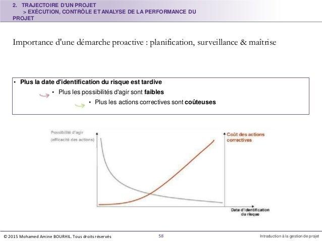 2. TRAJECTOIRE D'UN PROJET > EXÉCUTION, CONTRÔLE ET ANALYSE DE LA PERFORMANCE DU PROJET Importance d'une démarche proactiv...