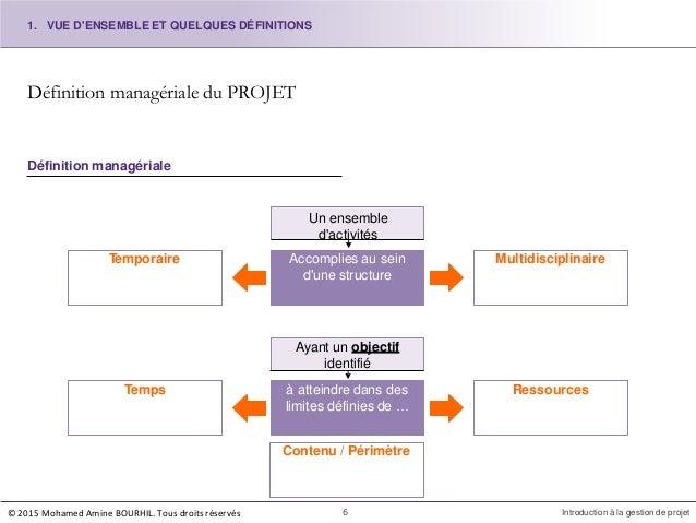 Définition managériale du PROJET Définition managériale Un ensemble d'activités Ayant un objectif identifié Accomplies au ...