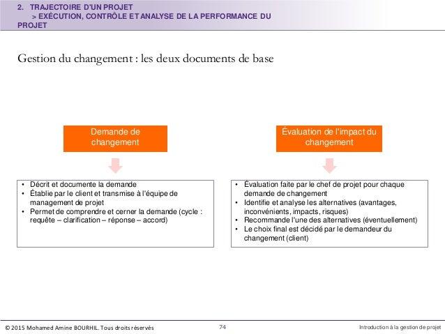 2. TRAJECTOIRE D'UN PROJET > EXÉCUTION, CONTRÔLE ET ANALYSE DE LA PERFORMANCE DU PROJET Gestion du changement : les deux d...