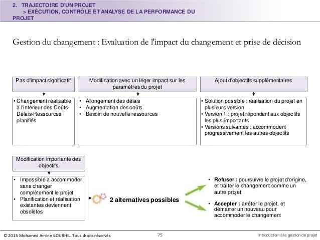 2. TRAJECTOIRE D'UN PROJET > EXÉCUTION, CONTRÔLE ET ANALYSE DE LA PERFORMANCE DU PROJET Gestion du changement : Evaluation...