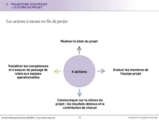 Les actions à mener en fin de projet 4 actions Réaliser le bilan du projet Transférer les compétences et s'assurer du pass...