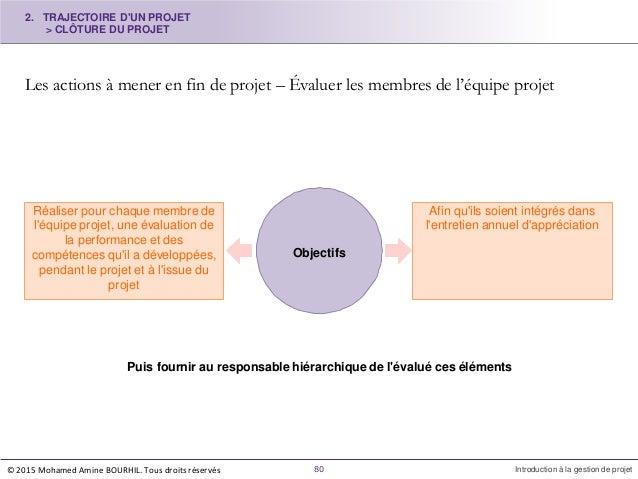 Les actions à mener en fin de projet – Évaluer les membres de l'équipe projet Objectifs Réaliser pour chaque membre de l'é...