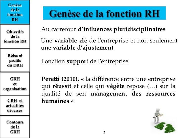 Introduction grh Slide 2