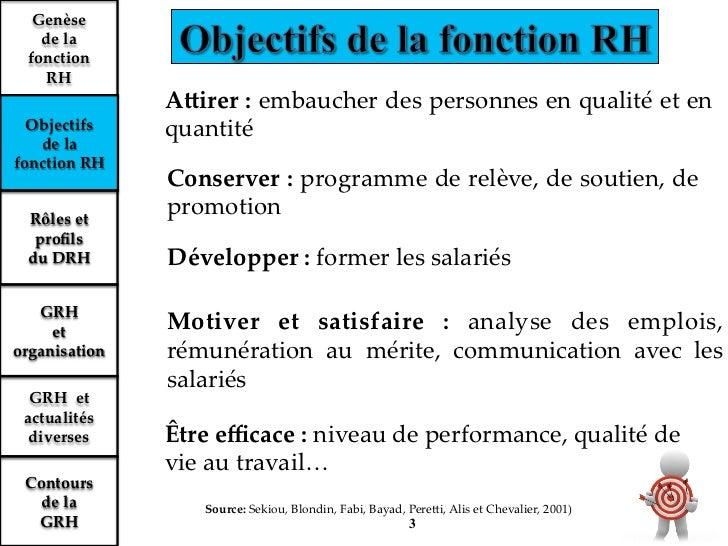 Introduction grh Slide 3