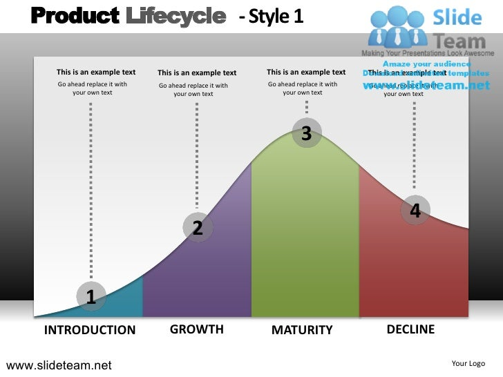 Product Lifecycle - Style 1        This is an example text    This is an example text    This is an example text    This i...